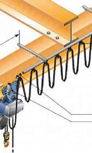 Sistema carros porta cabos ou fitas